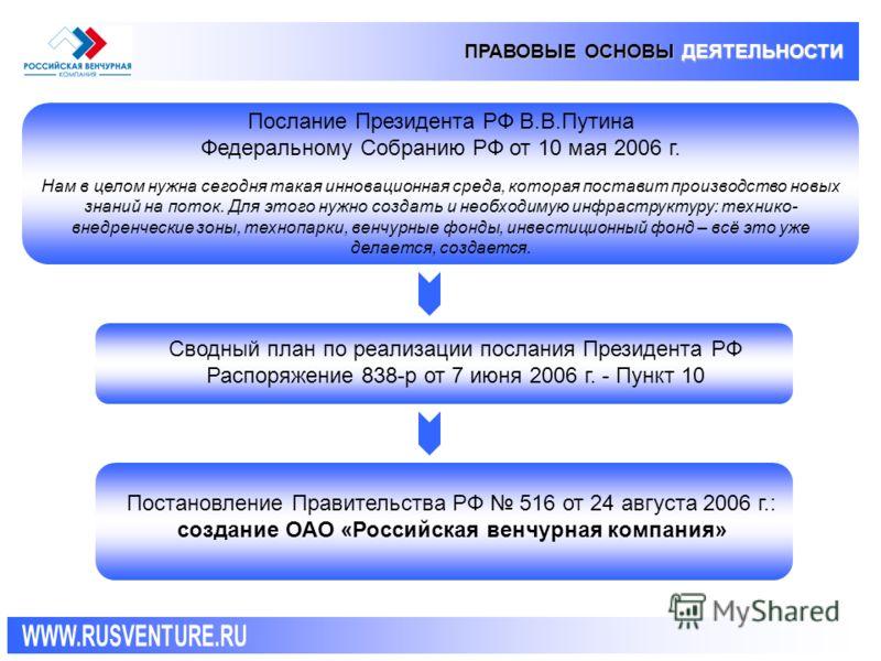 ПРАВОВЫЕ ОСНОВЫ ДЕЯТЕЛЬНОСТИ Послание Президента РФ В.В.Путина Федеральному Собранию РФ от 10 мая 2006 г. Нам в целом нужна сегодня такая инновационная среда, которая поставит производство новых знаний на поток. Для этого нужно создать и необходимую