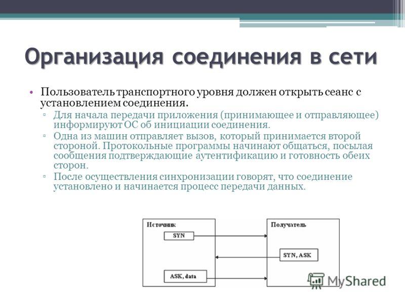 Организация соединения в сети Пользователь транспортного уровня должен открыть сеанс с установлением соединения. Для начала передачи приложения (принимающее и отправляющее) информируют ОС об инициации соединения. Одна из машин отправляет вызов, котор