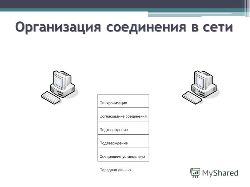 Организация соединения в сети