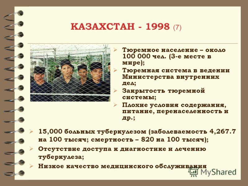 КАЗАХСТАН - 1998 (7) Тюремное население – около 100 000 чел. (3-е месте в мире); Тюремная система в ведении Министерства внутренних дел; Закрытость тюремной системы; Плохие условия содержания, питание, перенаселенность и др.; 15,000 больных туберкуле