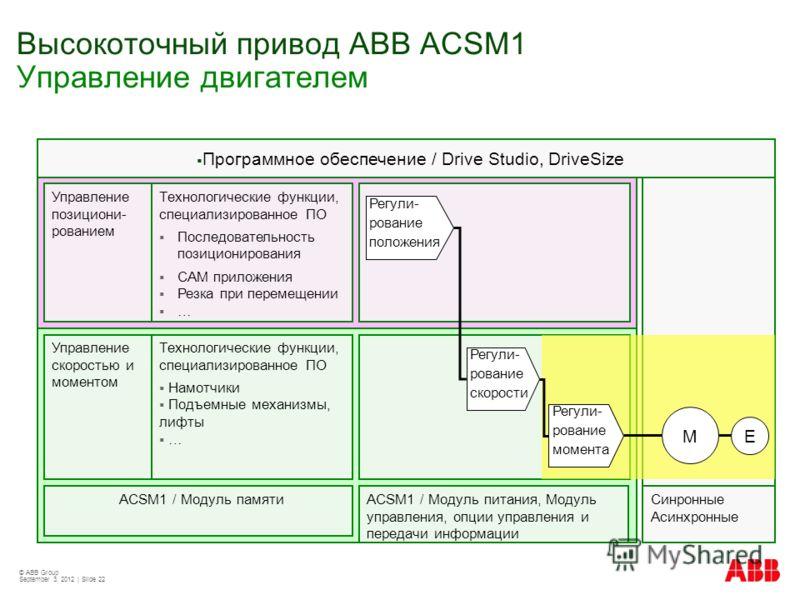 © ABB Group September 3, 2012 | Slide 22 Программное обеспечение / Drive Studio, DriveSize Управление позициони- рованием Технологические функции, специализированное ПО Последовательность позиционирования CAM приложения Резка при перемещении … Технол
