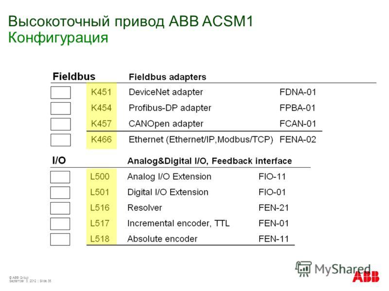 © ABB Group September 3, 2012 | Slide 35 Высокоточный привод АВВ ACSM1 Конфигурация