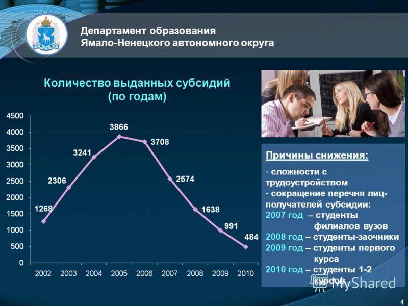 LOGO Департамент образования Ямало-Ненецкого автономного округа 4 Количество выданных субсидий (по годам) Причины снижения: - сложности с трудоустройством - сокращение перечня лиц- получателей субсидии: 2007 год – студенты филиалов вузов 2008 год – с