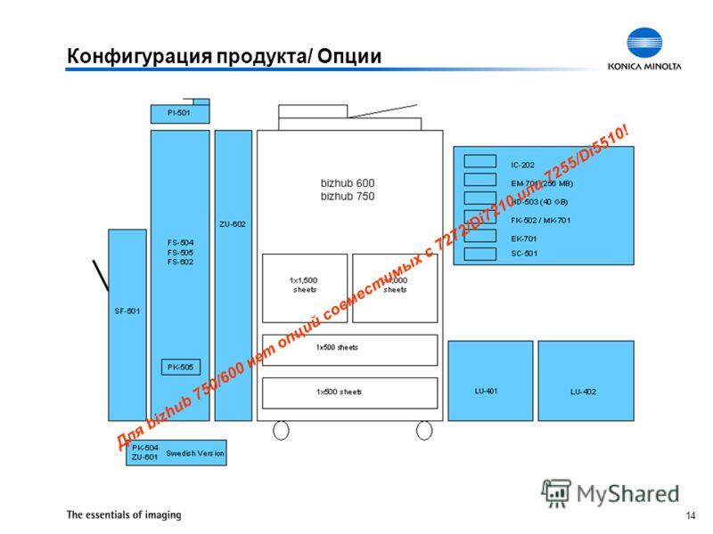 14 Конфигурация продукта/ Опции Для bizhub 750/600 нет опций совместимых с 7272/Di7210 или 7255/Di5510!