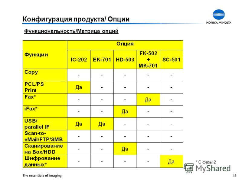 18 Конфигурация продукта/ Опции Функциональность/Матрица опций * С фазы 2