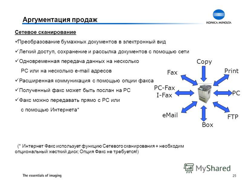 25 Аргументация продаж Сетевое сканирование Преобразование бумажных документов в электронный вид Легкий доступ, сохранение и рассылка документов с помощью сети Одновременная передача данных на несколько PC или на несколько e-mail адресов Расширенная