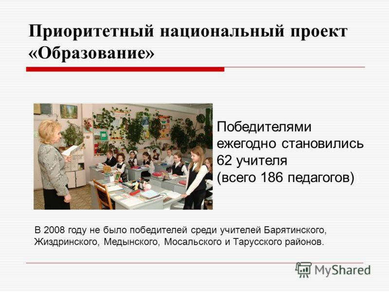 Приоритетный национальный проект «Образование» Победителями ежегодно становились 62 учителя (всего 186 педагогов)) В 2008 году не было победителей среди учителей Барятинского, Жиздринского, Медынского, Мосальского и Тарусского районов.