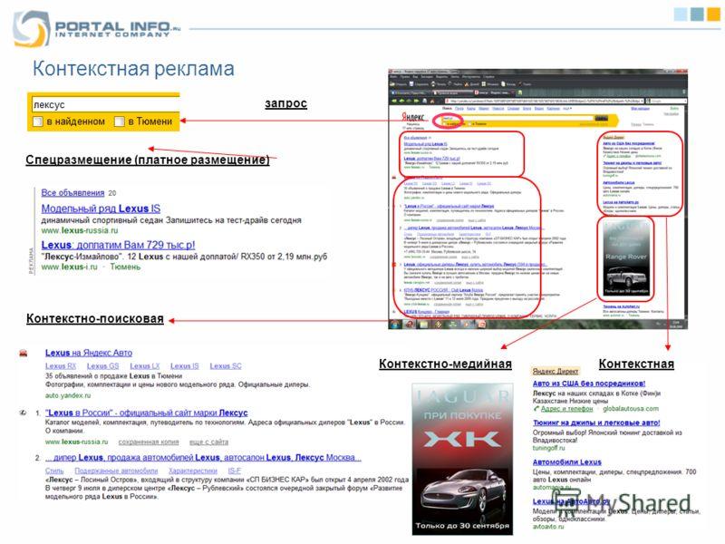 Контекстная реклама Контекстно-медийная Контекстно-поисковая Спецразмещение (платное размещение) запрос Контекстная