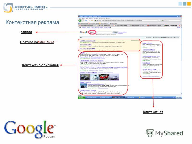 Контекстная реклама Контекстно-поисковая Платное размещение запрос Контекстная