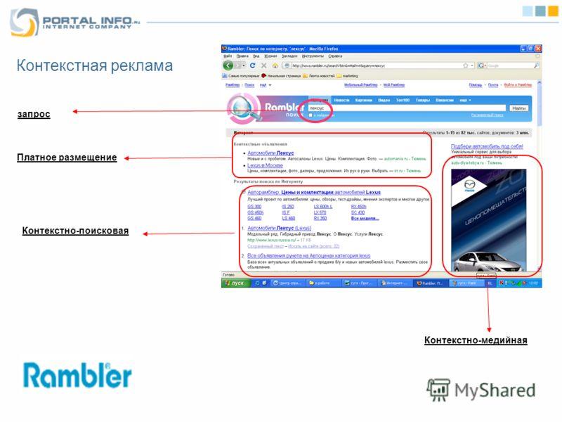 Контекстно-поисковая Платное размещение запрос Контекстно-медийная Контекстная реклама