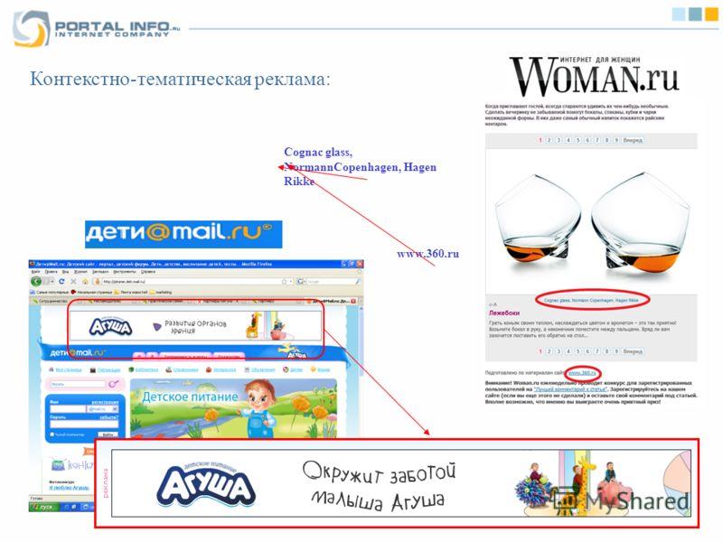 Контекстно-тематическая реклама: Cognac glass, NormannCopenhagen, Hagen Rikke www.360.ru