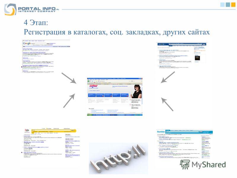 4 Этап: Регистрация в каталогах, соц. закладках, других сайтах