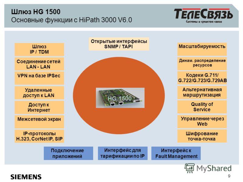 9 HG 1500 Шлюз HG 1500 Основные функции с HiPath 3000 V6.0 Шлюз IP / TDM Доступ к Интернет Соединение сетей LAN - LAN Удаленные доступ к LAN VPN на базе IPSec Межсетевой экран IP-протоколы H.323, CorNet IP, SIP Альтернативная маршрутизация Управление