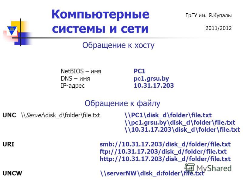 Компьютерные системы и сети ГрГУ им. Я.Купалы 2011/2012 Обращение к хосту Обращение к файлу NetBIOS – имяPC1 DNS – имя pc1.grsu.by IP-адрес 10.31.17.203 UNC \\Server\disk_d\folder\file.txt \\PC1\disk_d\folder\file.txt \\pc1.grsu.by\disk_d\folder\file