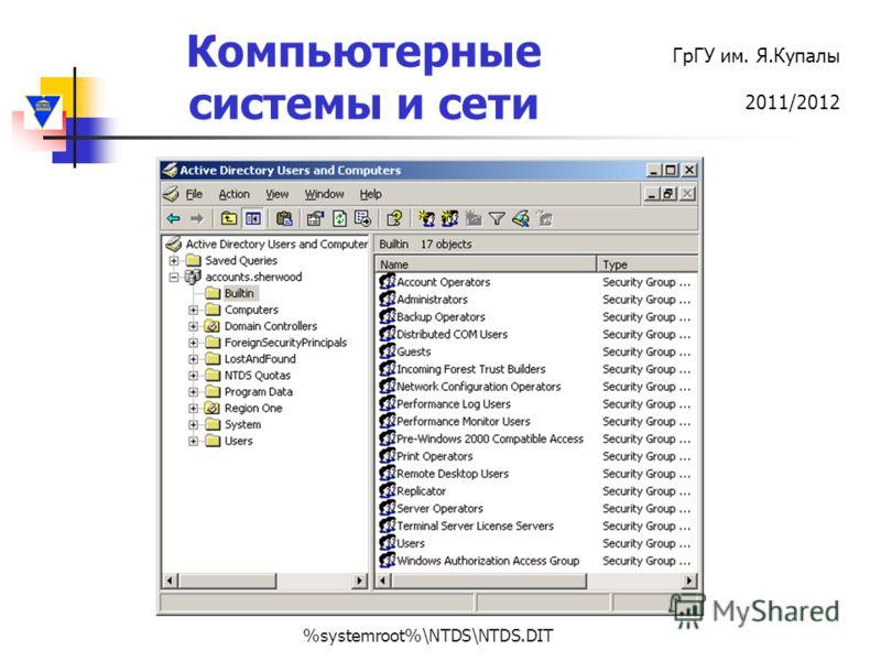 Компьютерные системы и сети ГрГУ им. Я.Купалы 2011/2012 %systemroot%\NTDS\NTDS.DIT