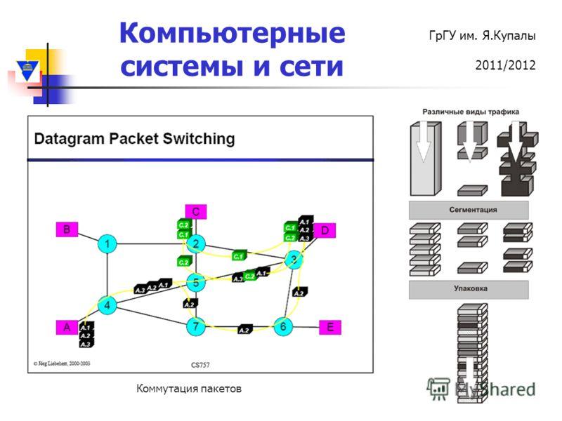 Компьютерные системы и сети ГрГУ им. Я.Купалы 2011/2012 Коммутация пакетов