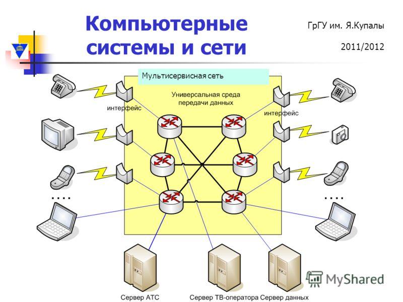 Компьютерные системы и сети ГрГУ им. Я.Купалы 2011/2012 Мультисервисная сеть
