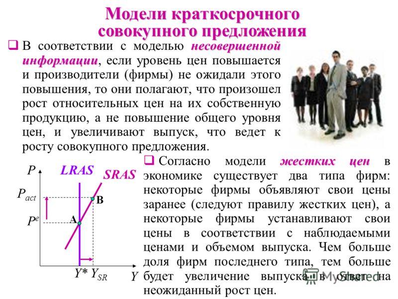 Модели краткосрочного совокупного предложения жесткой заработной платы, В соответствии с моделью жесткой заработной платы, если фактический уровень цен (P act ) выше ожидаемого уровня цен (P e ), рабочие получают более низкую реальную заработную плат
