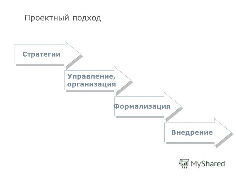 10 Проектный подход Стратегии Управление, организация Формализация Внедрение