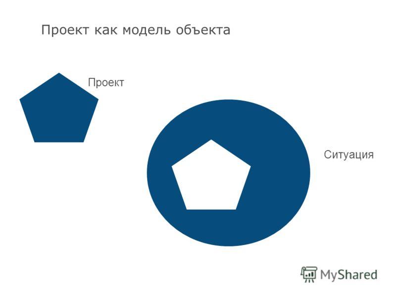 8 Проект как модель объекта Ситуация Проект