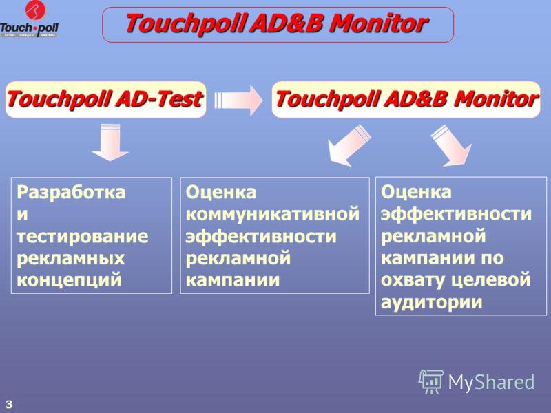 3 Touchpoll AD-Test Touchpoll AD&B Monitor Разработка и тестирование рекламных концепций Оценка коммуникативной эффективности рекламной кампании Оценка эффективности рекламной кампании по охвату целевой аудитории Touchpoll AD&B Monitor