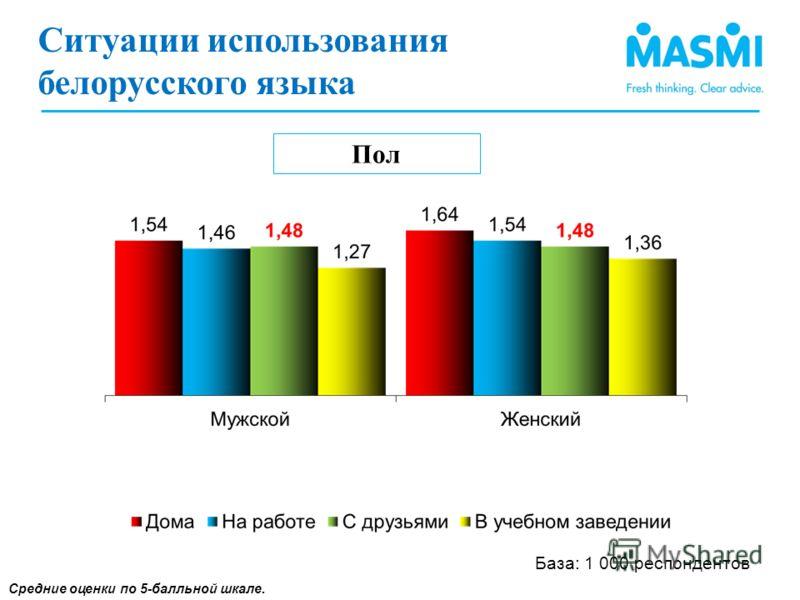 Пол Средние оценки по 5-балльной шкале. Ситуации использования белорусского языка База: 1 000 респондентов