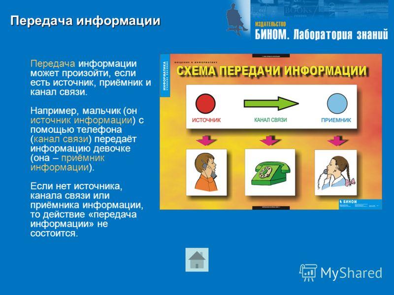 Передача информации Передача информации может произойти, если есть источник, приёмник и канал связи. Например, мальчик (он источник информации) с помощью телефона (канал связи) передаёт информацию девочке (она – приёмник информации). Если нет источни