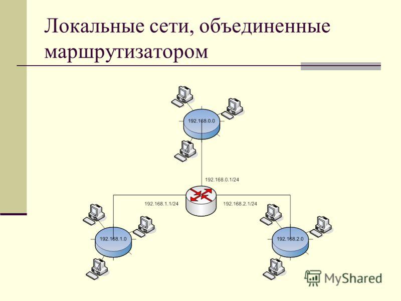 Локальные сети, объединенные маршрутизатором