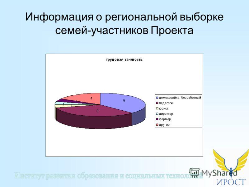 Информация о региональной выборке семей-участников Проекта