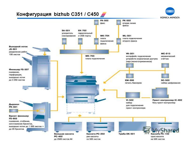 Конфигурация bizhub C351 / C450