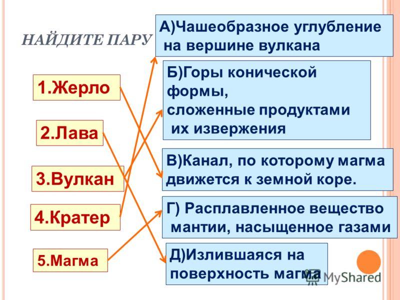 НАЙДИТЕ ПАРУ 1.Жерло 4.Кратер 3.Вулкан 2.Лава А)Чашеобразное углубление на вершине вулкана Б)Горы конической формы, сложенные продуктами их извержения В)Канал, по которому магма движется к земной коре. Д)Излившаяся на поверхность магма Г) Расплавленн