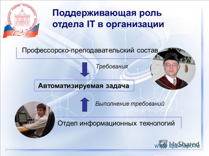 www.spbmapo.ru Поддерживающая роль отдела IT в организации Профессорско-преподавательский состав Отдел информационных технологий Автоматизируемая задача Требования Выполнение требований