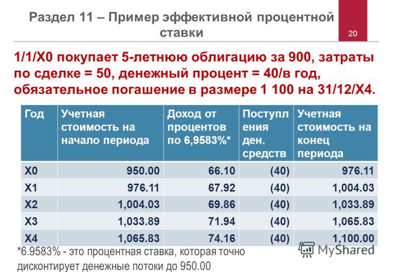 20 Раздел 11 – Пример эффективной процентной ставки 1/1/X0 покупает 5-летнюю облигацию за 900, затраты по сделке = 50, денежный процент = 40/в год, обязательное погашение в размере 1 100 на 31/12/X4. ГодУчетная стоимость на начало периода Доход от пр