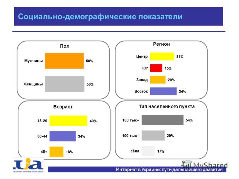 Пол Тип населенного пункта Регион Возраст Социально-демографические показатели Интернет в Украине: пути дальнейшего развития