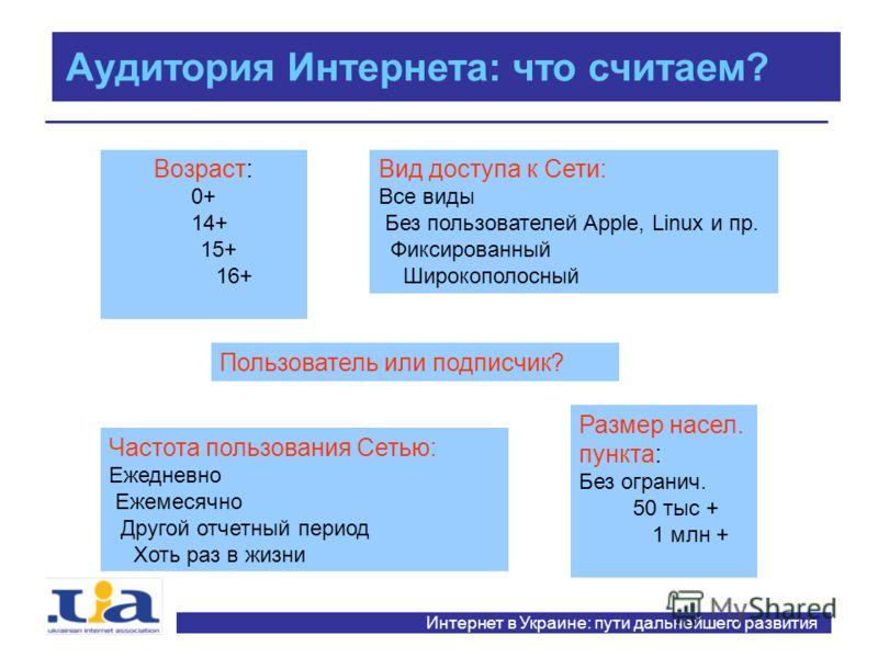 Интернет в Украине: пути дальнейшего развития Аудитория Интернета: что считаем? Возраст: 0+ 14+ 15+ 16+ Размер насел. пункта: Без огранич. 50 тыс + 1 млн + Пользователь или подписчик? Вид доступа к Сети: Все виды Без пользователей Apple, Linux и пр.