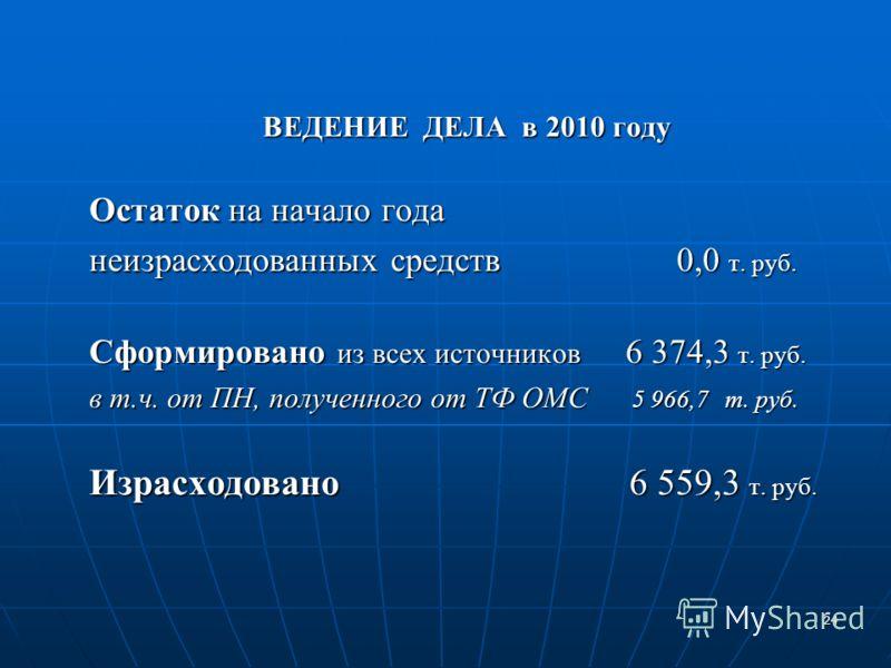24 ВЕДЕНИЕ ДЕЛА в 2010 году ВЕДЕНИЕ ДЕЛА в 2010 году Остаток на начало года неизрасходованных средств 0,0 т. руб. Сформировано из всех источников 6 374,3 т. руб. в т.ч. от ПН, полученного от ТФ ОМС 5 966,7 т. руб. Израсходовано 6 559,3 т. руб.