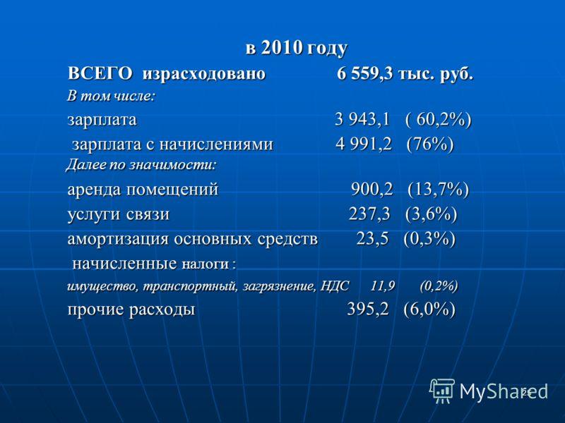 25 в 2010 году ВСЕГО израсходовано 6 559,3 тыс. руб. В том числе: зарплата 3 943,1 ( 60,2%) зарплата с начислениями 4 991,2 (76%) Далее по значимости: зарплата с начислениями 4 991,2 (76%) Далее по значимости: аренда помещений 900,2 (13,7%) услуги св