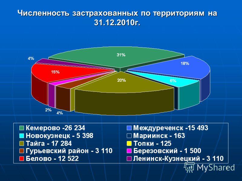 5 Численность застрахованных по территориям на 31.12.2010г.