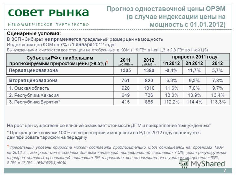 7 Прогноз одноставочной цены ОРЭМ (в случае индексации цены на мощность с 01.01.2012) Субъекты РФ с наибольшим прогнозируемым приростом цены (>8.5%) 1 2011 руб./МВт-ч 2012 руб./МВт-ч прирост к 2011 году 1п 20122п 20122012 Первая ценовая зона13051380