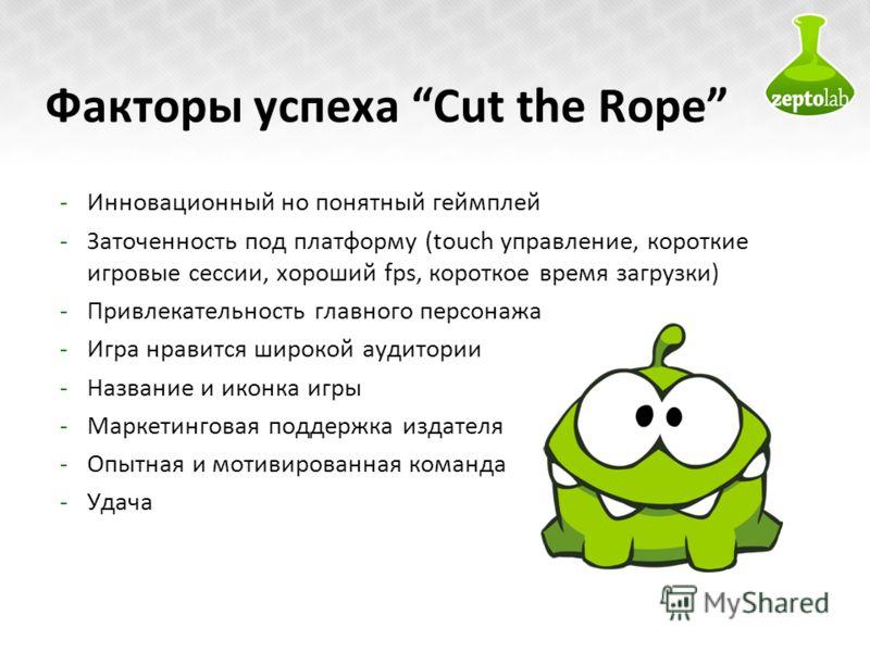 Факторы успеха Cut the Rope -Инновационный но понятный геймплей -Заточенность под платформу (touch управление, короткие игровые сессии, хороший fps, короткое время загрузки) -Привлекательность главного персонажа -Игра нравится широкой аудитории -Назв