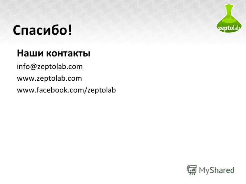 Спасибо! Наши контакты info@zeptolab.com www.zeptolab.com www.facebook.com/zeptolab 19