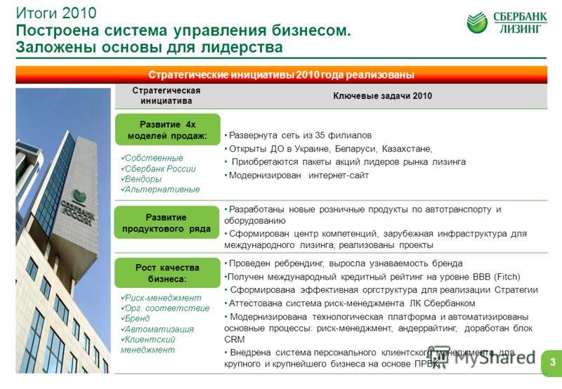2 Крупнейшие клиенты и проекты Сбербанк-Лизинг Подразделение Абсолютное лидерство на рынке лизинга по объему нового бизнеса за 9 мес. 2010 года (по данным «Эксперт РА»). Одна из крупнейших лизинговых компаний в России (2-е место по размеру лизинговог