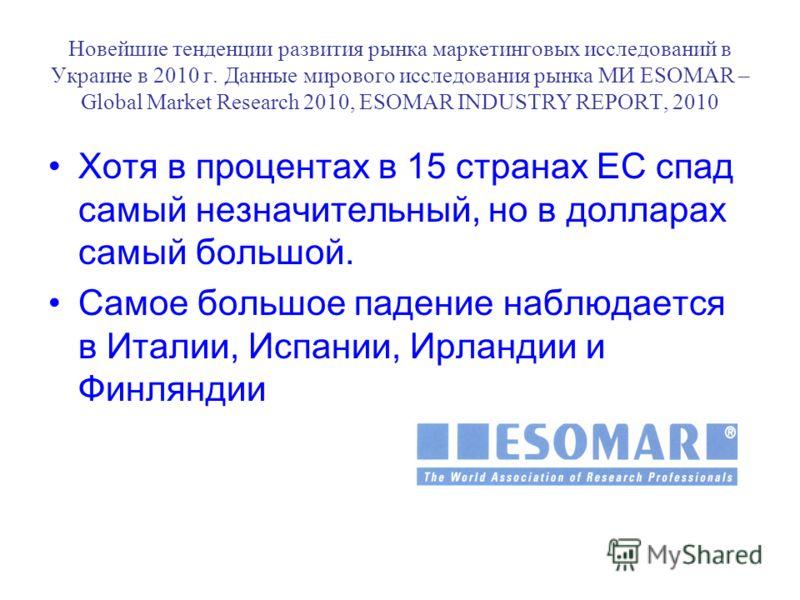 Новейшие тенденции развития рынка маркетинговых исследований в Украине в 2010 г. Данные мирового исследования рынка МИ ESOMAR – Global Market Research 2010, ESOMAR INDUSTRY REPORT, 2010 Хотя в процентах в 15 странах ЕС спад самый незначительный, но в