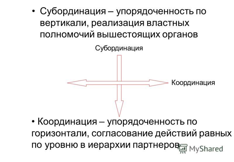 Классификация хозяйственных объединений 1.Виды кооперативных объединений 2.Виды иерархических объединений