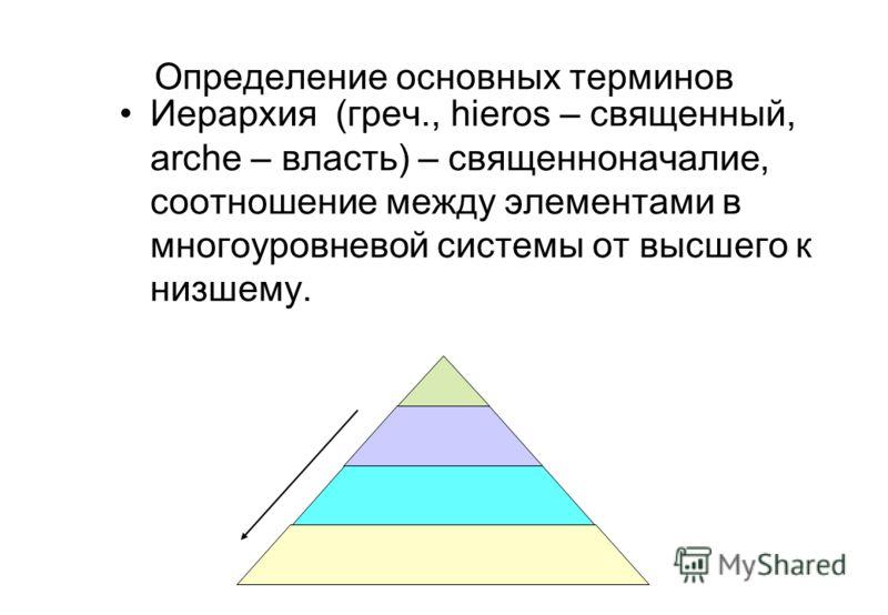 Субординация – упорядоченность по вертикали, реализация властных полномочий вышестоящих органов Субординация Координация Координация – упорядоченность по горизонтали, согласование действий равных по уровню в иерархии партнеров
