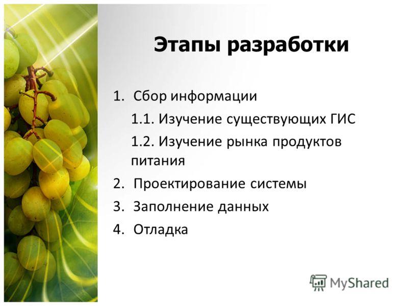 Этапы разработки 1.Сбор информации 1.1. Изучение существующих ГИС 1.2. Изучение рынка продуктов питания 2.Проектирование системы 3.Заполнение данных 4.Отладка