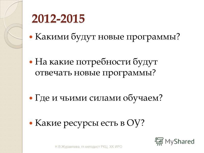 2012-2015 Какими будут новые программы? На какие потребности будут отвечать новые программы ? Где и чьими силами обучаем? Какие ресурсы есть в ОУ? Н.В.Журавлева, гл.методист РКЦ, ХК ИРО 4