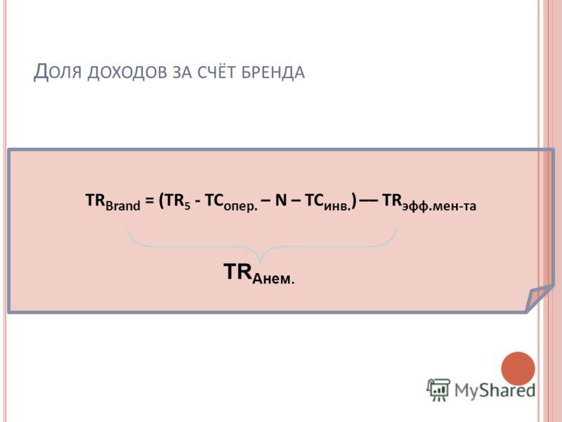 Д ОЛЯ ДОХОДОВ ЗА СЧЁТ БРЕНДА TR Brand = (TR 5 - TC опер. – N – TC инв. ) –– TR эфф.мен-та TR Анем.