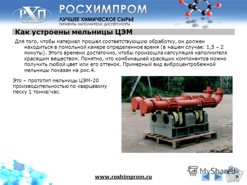 www.roshimprom.ru 6 Как устроены мельницы ЦЭМ Для того, чтобы материал прошел соответствующую обработку, он должен находиться в помольной камере определенное время (в нашем случае: 1,5 – 2 минуты). Этого времени достаточно, чтобы произошла капсуляция
