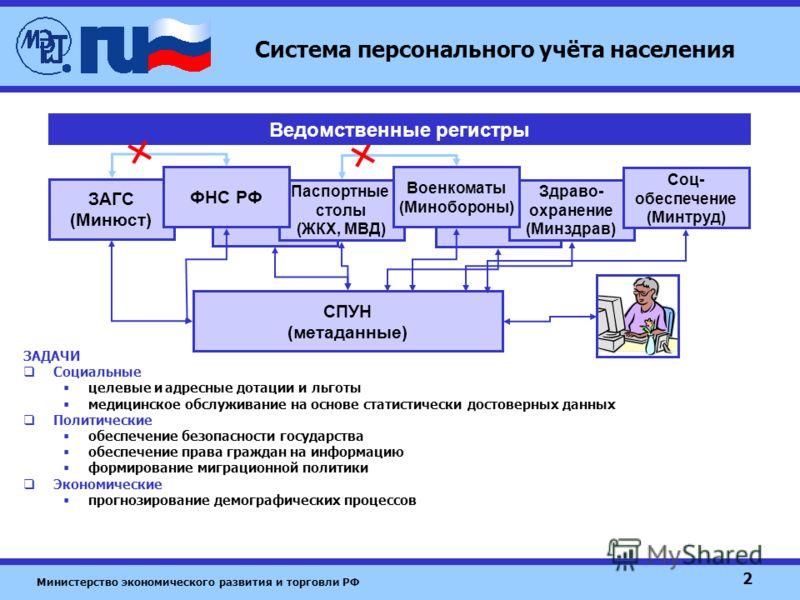 Министерство экономического развития и торговли РФ 2 Система персонального учёта населения ЗАДАЧИ Социальные целевые и адресные дотации и льготы медицинское обслуживание на основе статистически достоверных данных Политические обеспечение безопасности